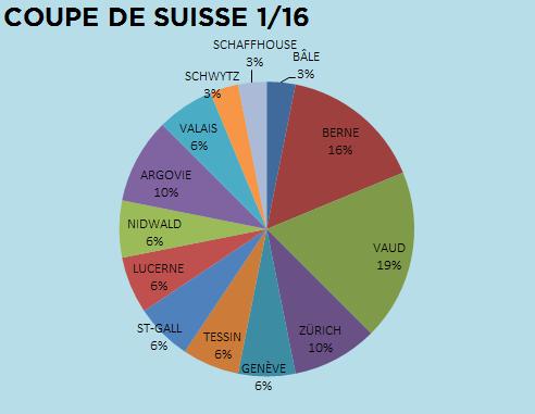Coupe de Suisse 2013-2014 Ici-4052d40